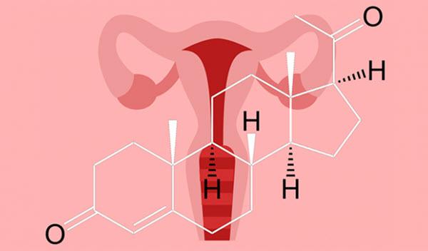xet nghiem progesterone
